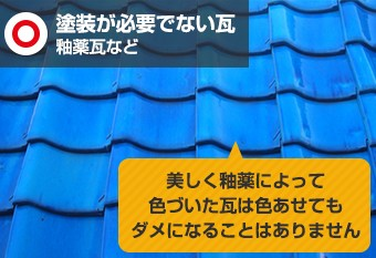 塗装が必要でない粘土から作られた瓦(釉薬瓦など)