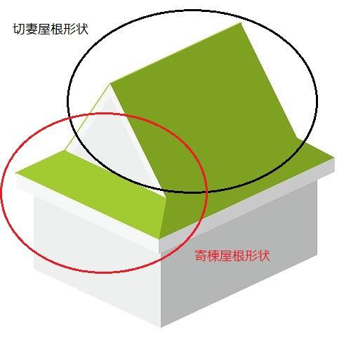 入母屋屋根のイラスト説明