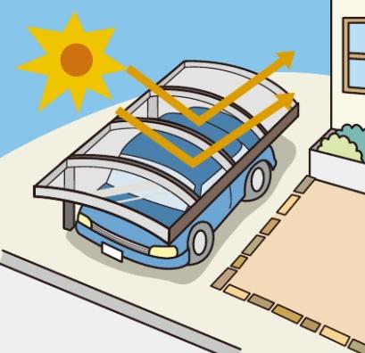 太陽から車を守るカーポート